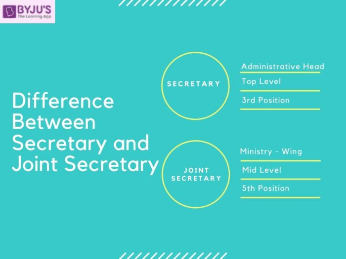 Difference between Secretary and Joint Secretary