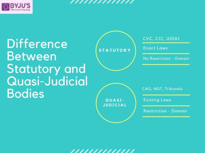 Difference between Statutory and Quasi-Judicial Bodies