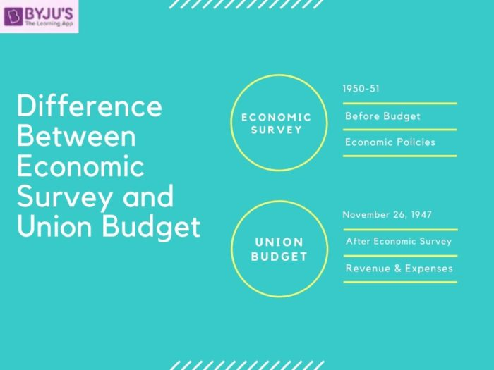 Difference between Economic Survey and Union Budget - Indian Polity