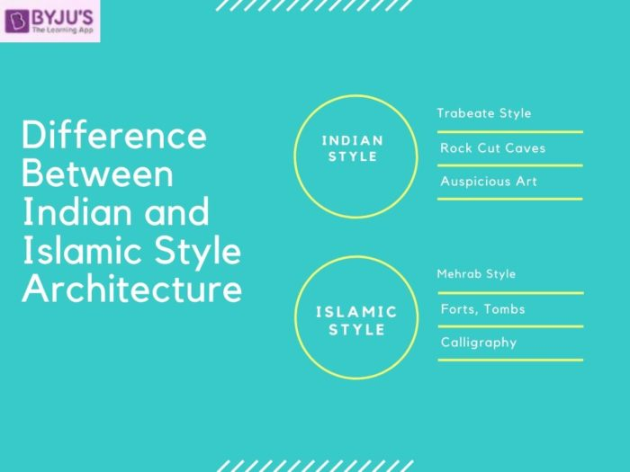 Difference between Indian and Islamic Style Architecture