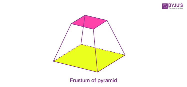 Frustum of Cone 1