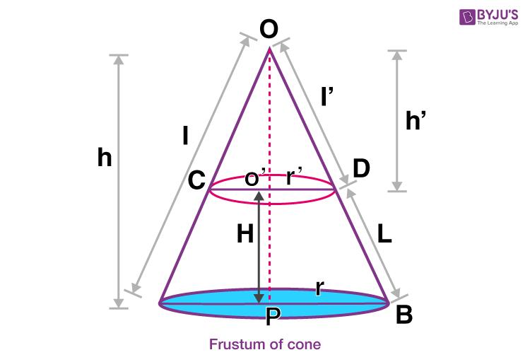 Frustum of Cone 3