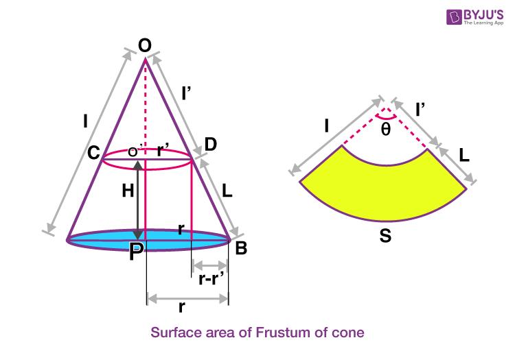 Frustum of Cone 4