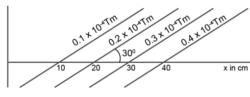 HC Verma Class 12 Ch 14 Solution 4