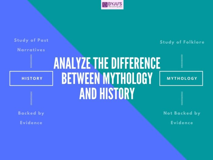 Difference Between History and Mythology