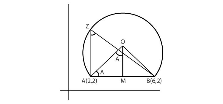JEE complex numbers eg 2