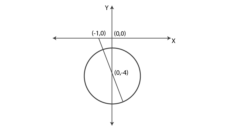 JEE Complex numbers eg 1