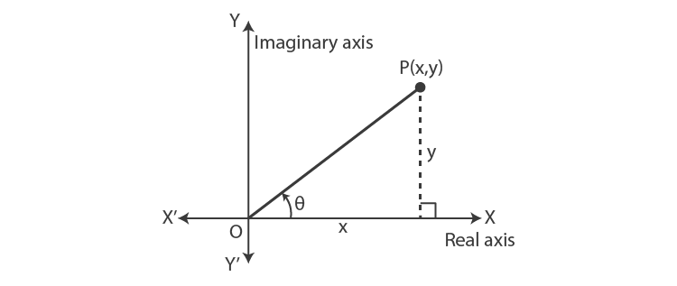 Principal value of argument