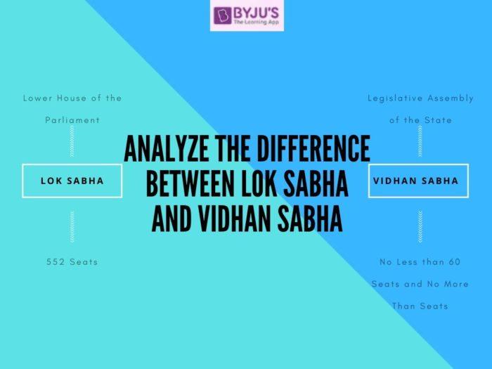 Difference Between Lok Sabha and Vidhan Sabha - UPSC Polity