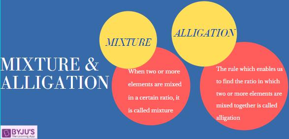 Mixture & Alligation - Quantitative Aptitude for Government Exams