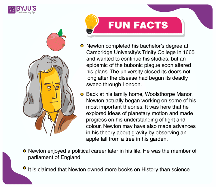 Fun Facts About Issac Newton