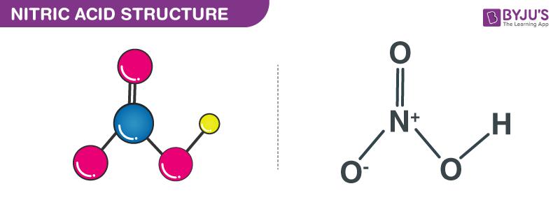Nitric Acid Structure