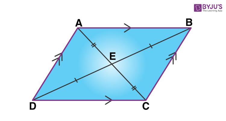 Parallelogram 1