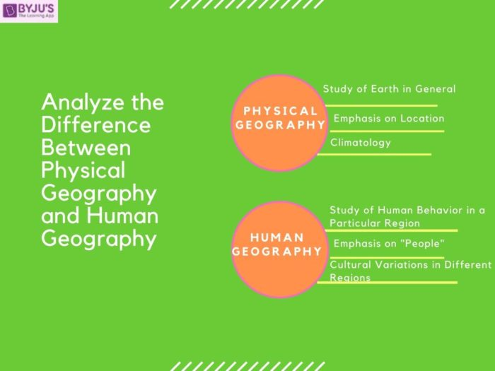 Difference Between Physical Geography and Human Geography - UPSC Exam 2020
