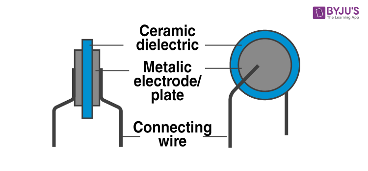 Internal construction of a disc ceramic capacitor