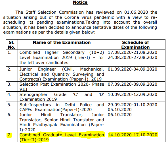 Tier II SSC CGL Exam Date 2020
