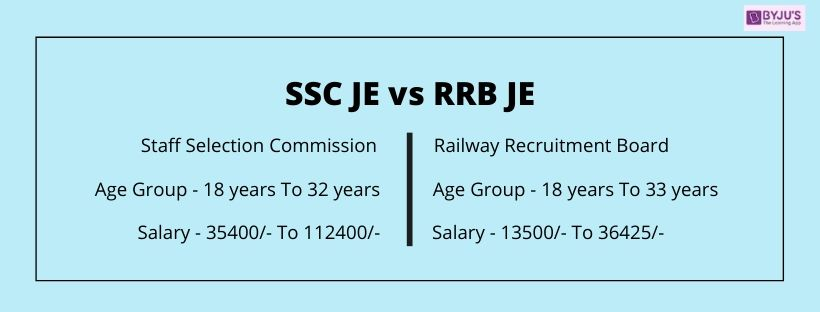Difference between SSC JE And RRB JE