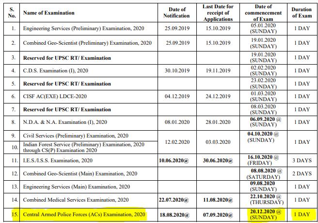 UPSC CAPF Exam 2020 Dates