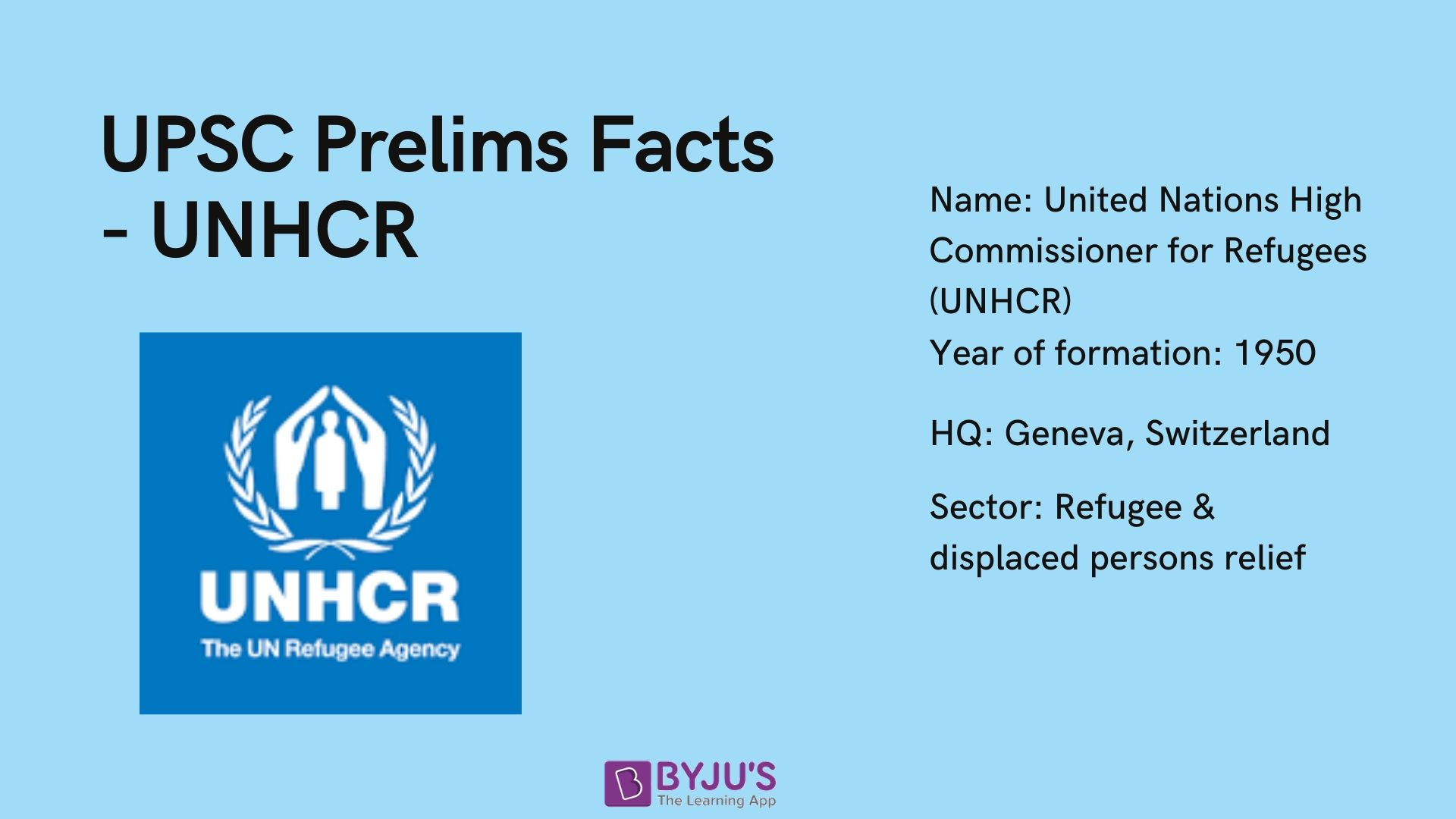 UPSC Prelims Facts for UNHCR