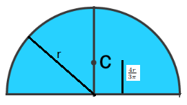 A semi-circular disc