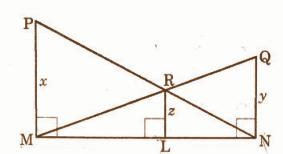 AP Class 10 Maths 2015 QP Solutions Question Number 15
