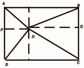 AP Class 10 Maths 2015 QP Solutions Question Number 17