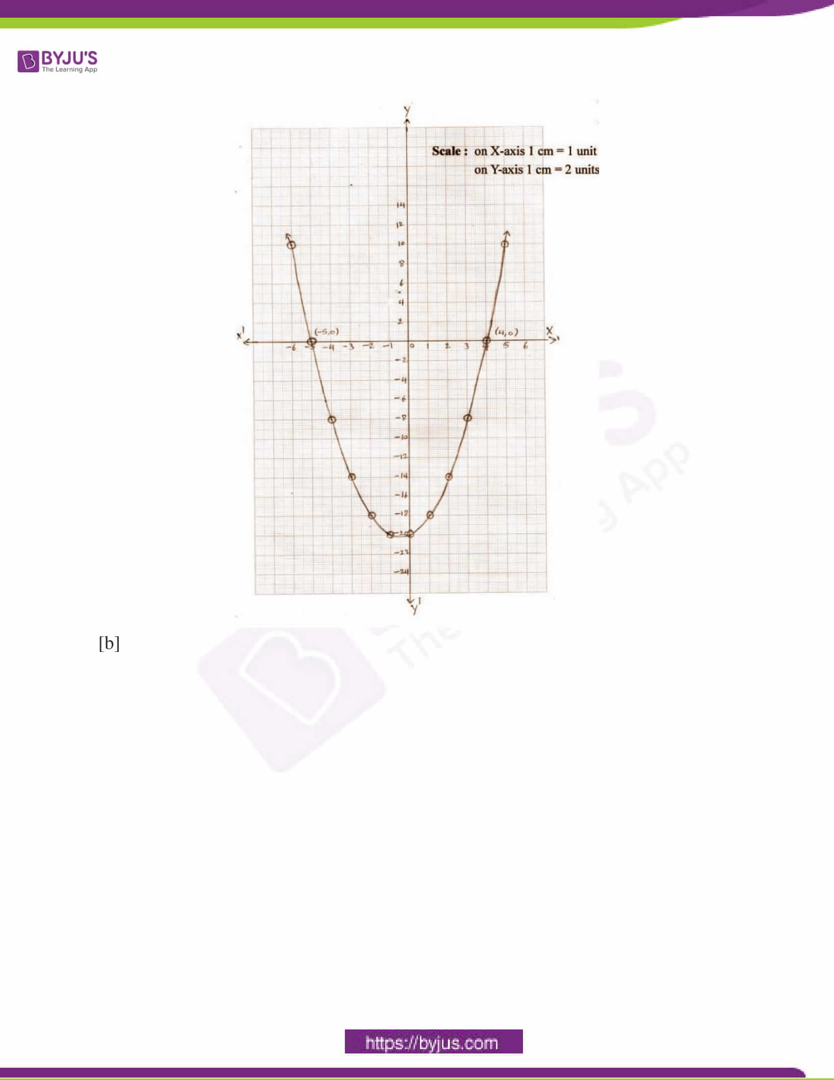 ap class 10 maths question paper 1 sol march 2019 09