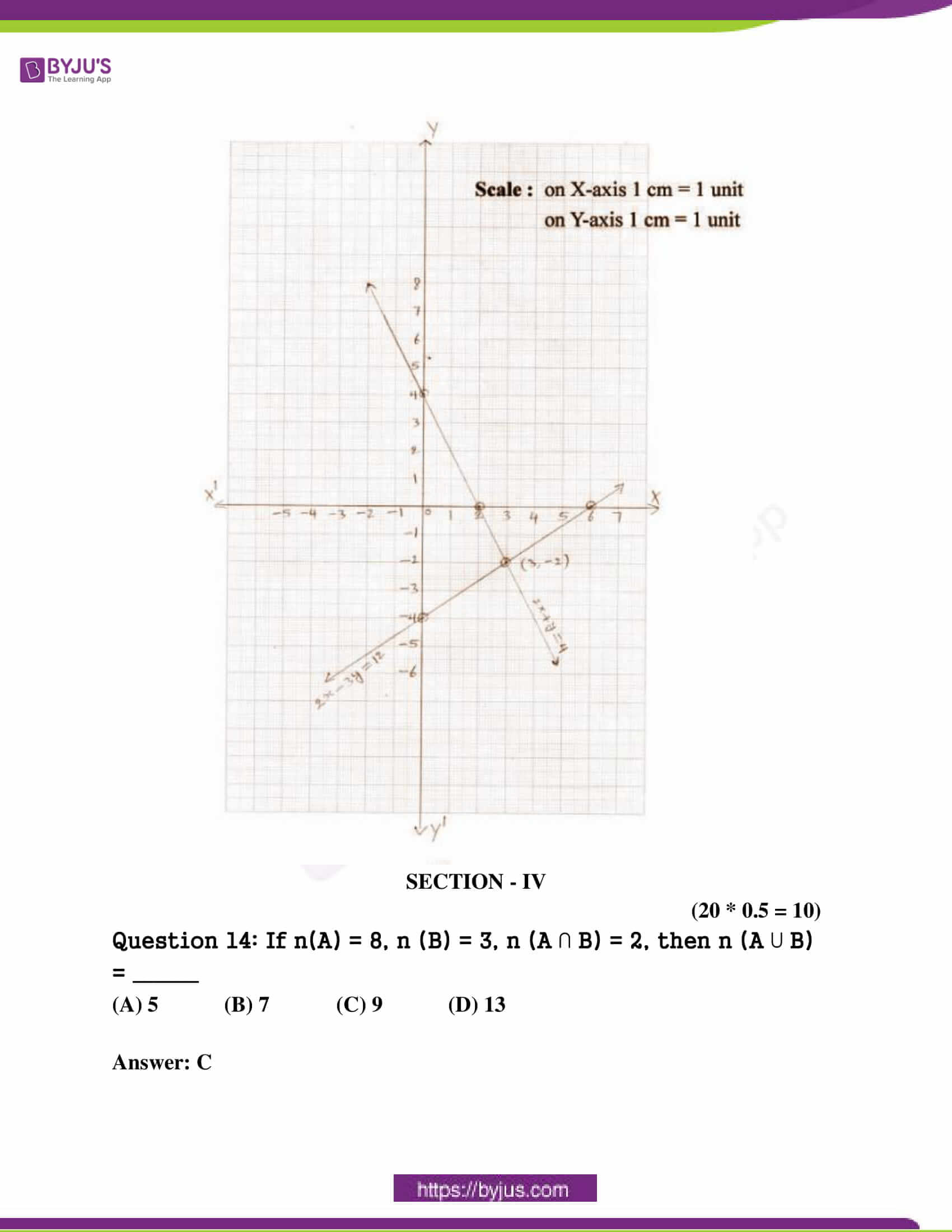 ap class 10 maths question paper 1 sol march 2019 10