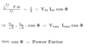 Average power consumed in a cycle