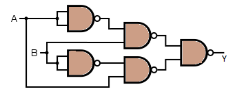 Construction of XOR gate using NAND gate