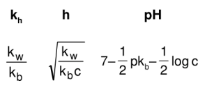 Degree of Hydrolysis 1