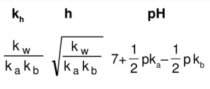 Degree of Hydrolysis 2