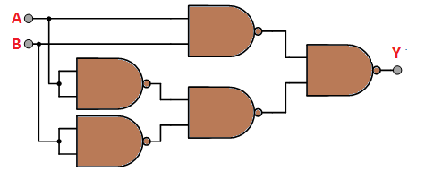 Exclusive-NOR gate equivalent circuit