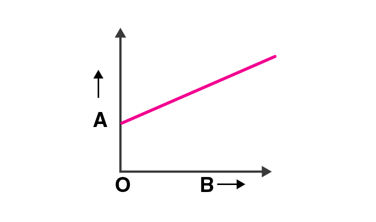 Exemplar Solution Class 11 Physics Chapter 3.12