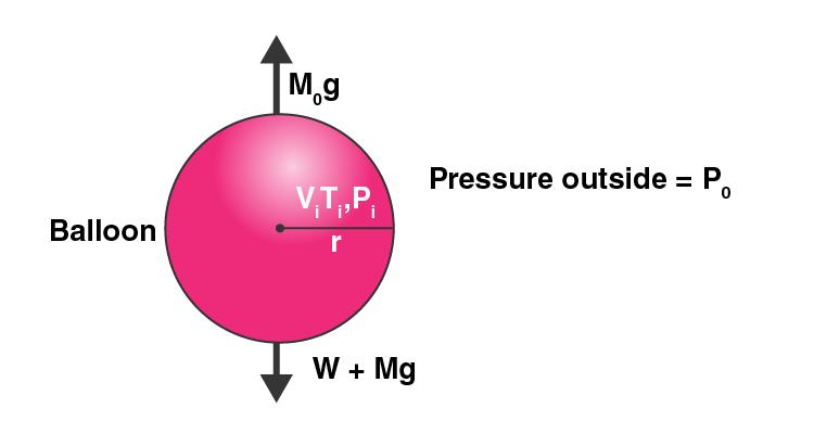 Exemplar Solution Physics Class 11 Chapter 10 - 10