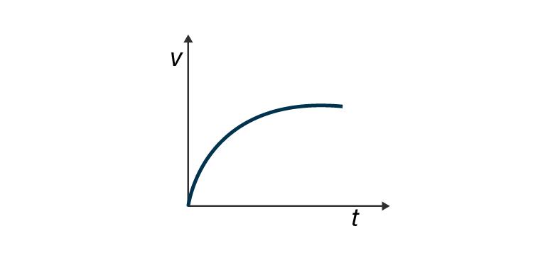 Exemplar Solution Physics Class 11 Chapter 10 - 2