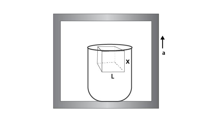Exemplar Solution Physics Class 11 Chapter 10 - 7