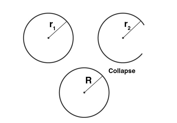 Exemplar Solution Physics Class 11 Chapter 10 - 9
