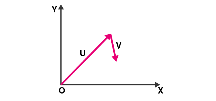 Exemplar Solutions Class 11 Physics Chapter 4 - 1