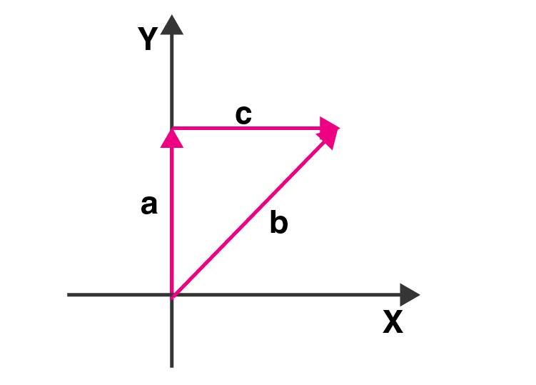 Exemplar Solutions Class 11 Physics Chapter 4 - 13