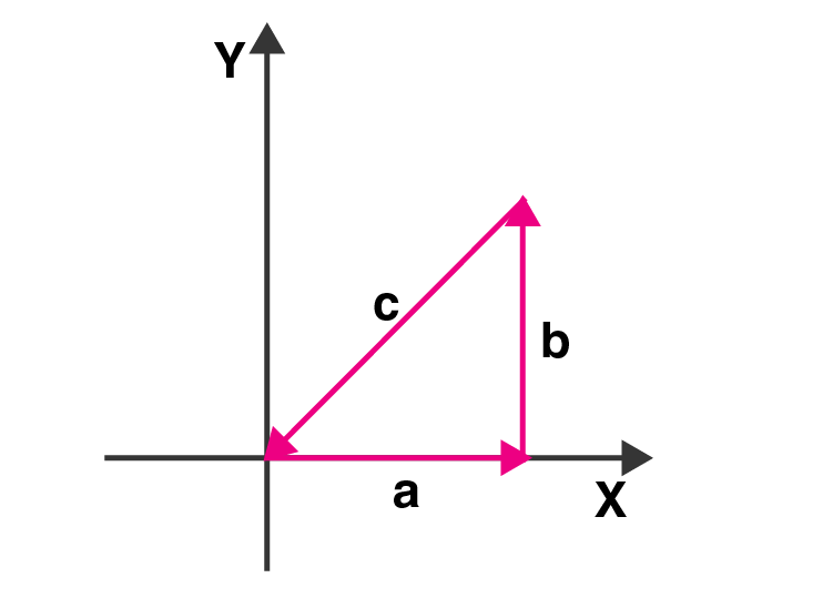 Exemplar Solutions Class 11 Physics Chapter 4 - 14