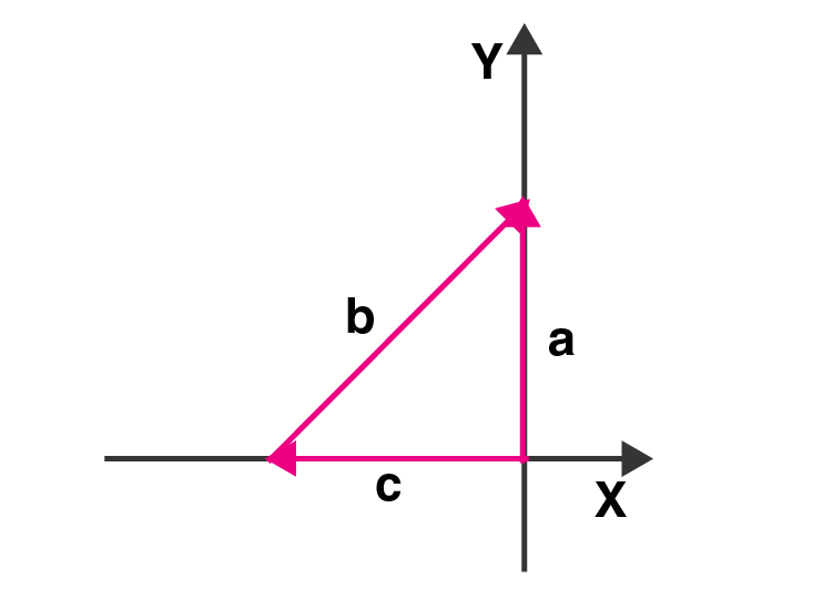 Exemplar Solutions Class 11 Physics Chapter 4 - 15