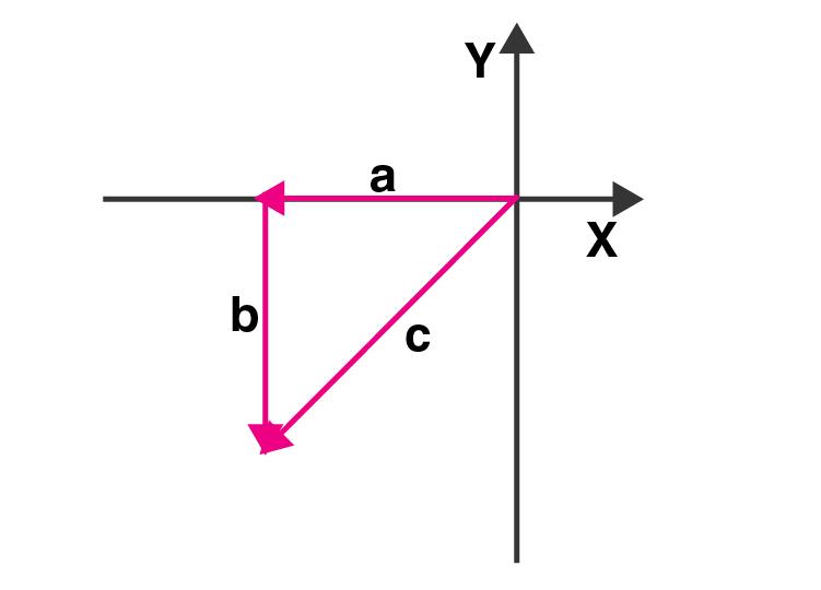 Exemplar Solutions Class 11 Physics Chapter 4 - 16
