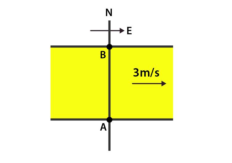 Exemplar Solutions Class 11 Physics Chapter 4 - 24