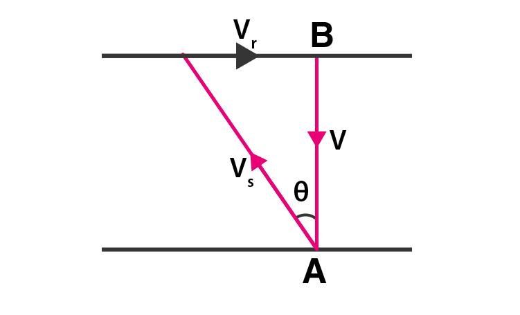 Exemplar Solutions Class 11 Physics Chapter 4 - 26