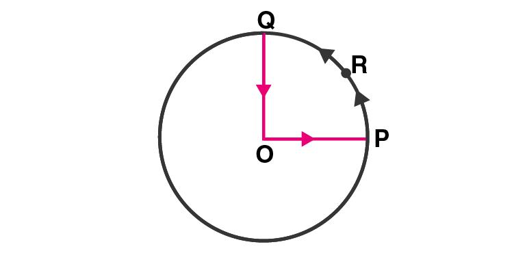 Exemplar Solutions Class 11 Physics Chapter 4 - 3