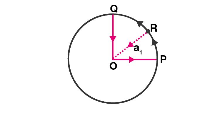 Exemplar Solutions Class 11 Physics Chapter 4 - 4