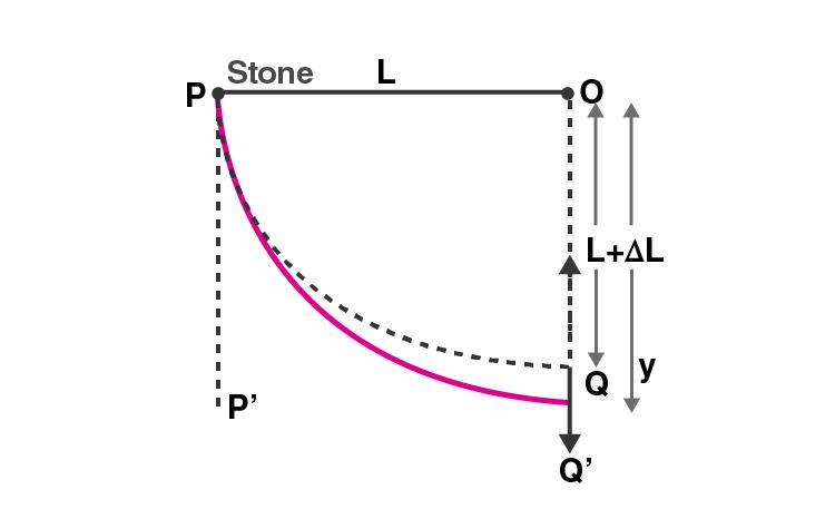 Exemplar Solutions Class 11 Physics Chapter 9 - 10