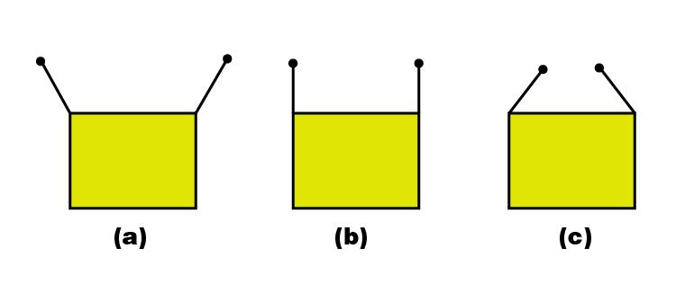 Exemplar Solutions Class 11 Physics Chapter 9 - 2