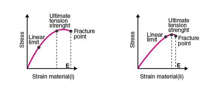 Exemplar Solutions Class 11 Physics Chapter 9 - 3